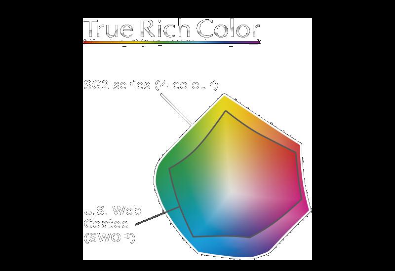 Roland True Rich Colour SG2 Series Diagram on transparent background