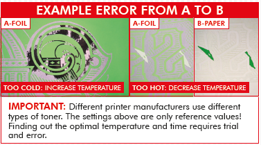 Forever Flex Soft No Cut Diagram Instructions showing error examples of the application process