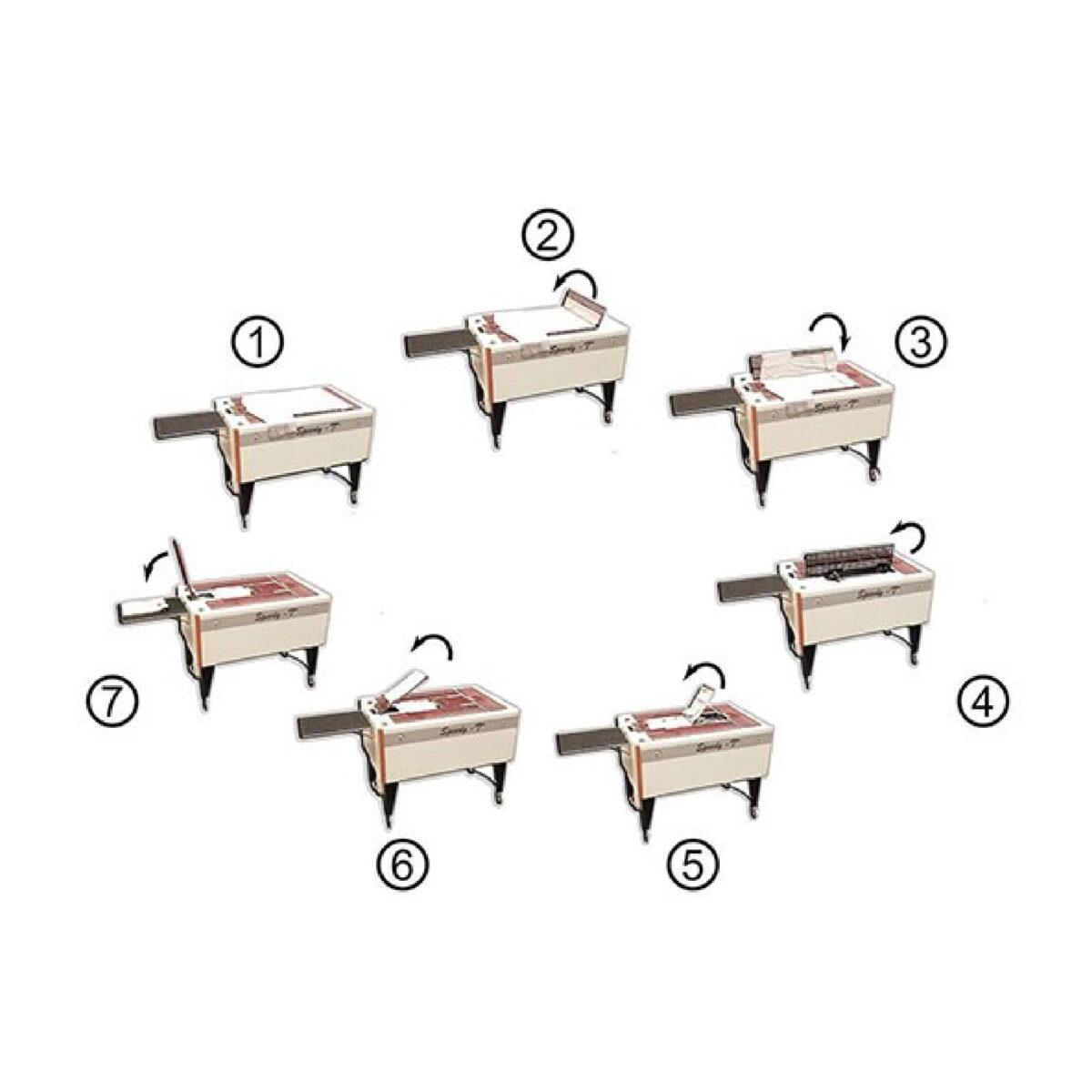 Chiossi e Cavazzuti Speedy T Folding Machine with garment diagram