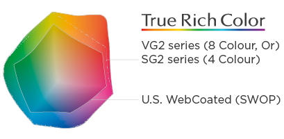 Roland VG2 SG2 Series True Rich Colour Diagram