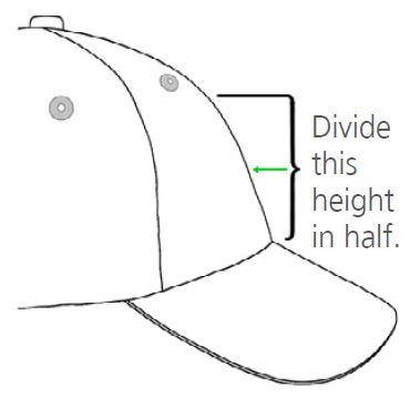 Melco Centering a cap diagram