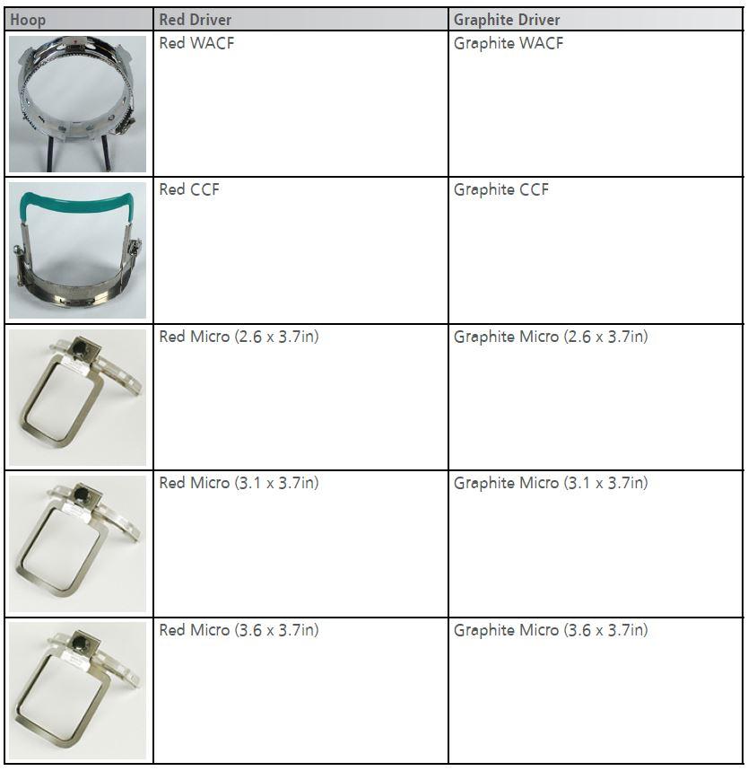 Melco selecting a cap frame table